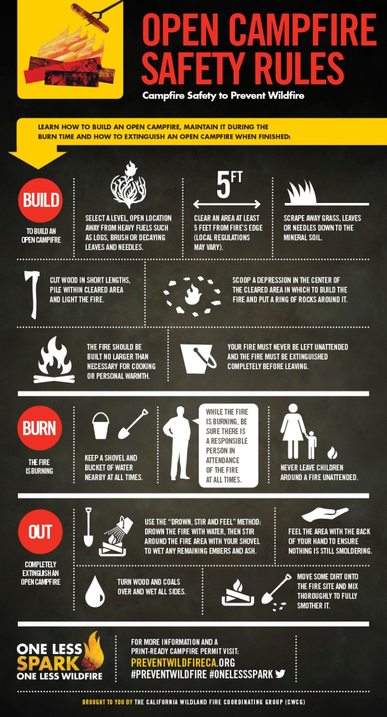 Campfire Safety Infographic Final